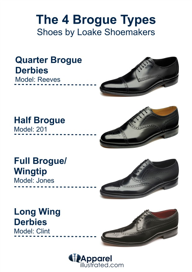 4 types of brogue shoes