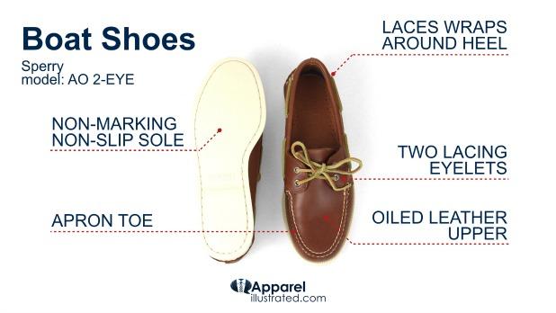 sprerry boat shoes breakdown