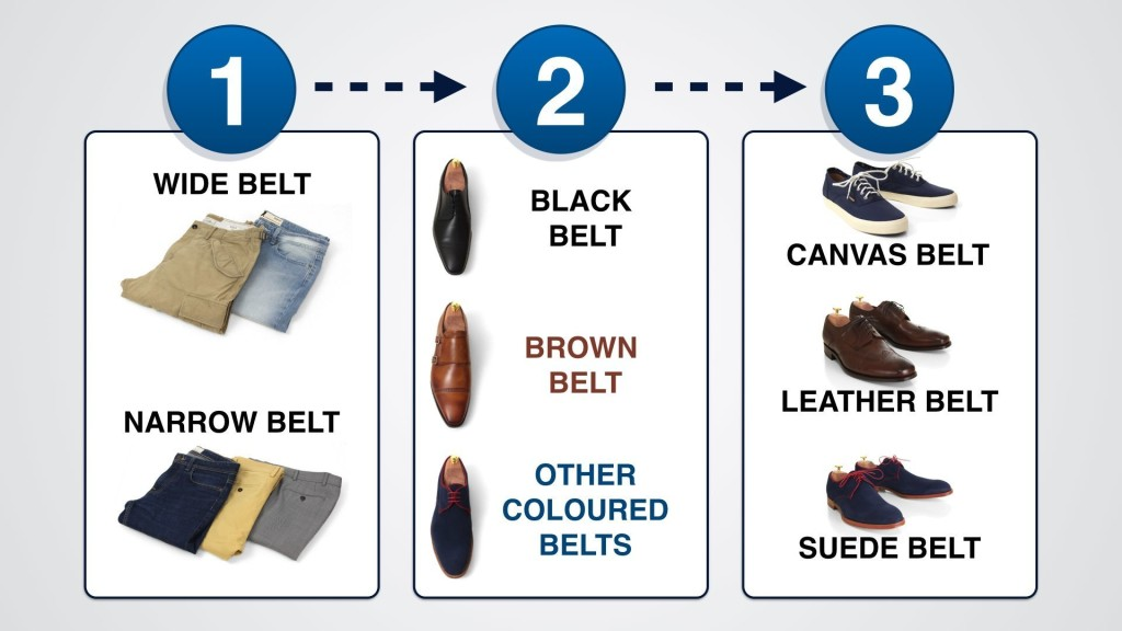 Belts For Men The 3 Secrets To Picking The Right One