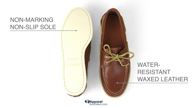 brown sperry top sider boat shoes infographic