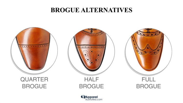 quarter brogue half brogue and full brogue illustration