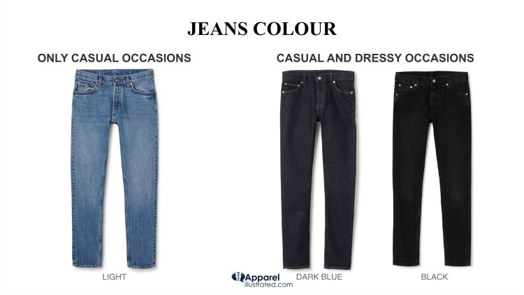 What Shoes To Wear With Dark Blue Jeans