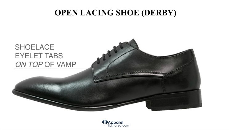 Oxfords, which we'll talk about in a bit, are closed-lacing leather shoes.  These have eyelet tabs that are located under the vamp.
