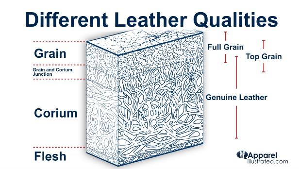 dress shoe leather quality