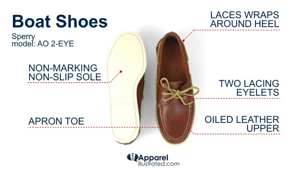 sprerry boat shoes breakdown