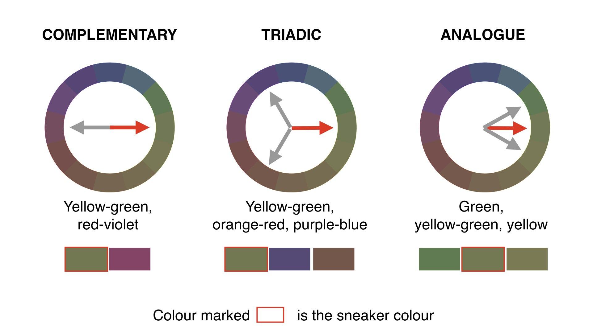 HTMC 10 - Colour Scheme Illustrations.001